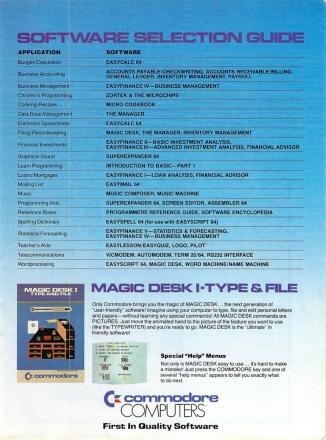 Commodore_Software2