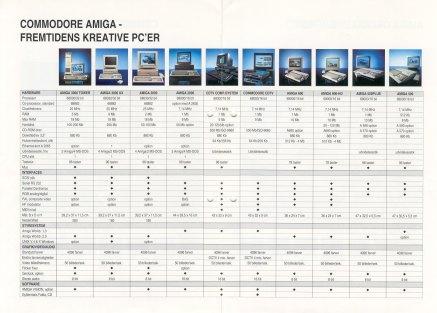 Werbung_A500-3000T_02