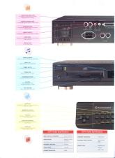 Werbung_CDTV_Flyer_Ad_4