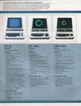 Werbung_CommodoreComplete3